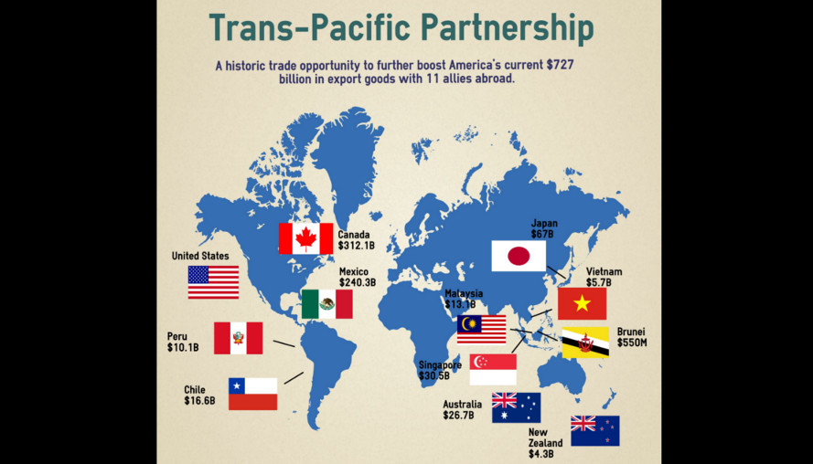 TPP-Export-Graphic1